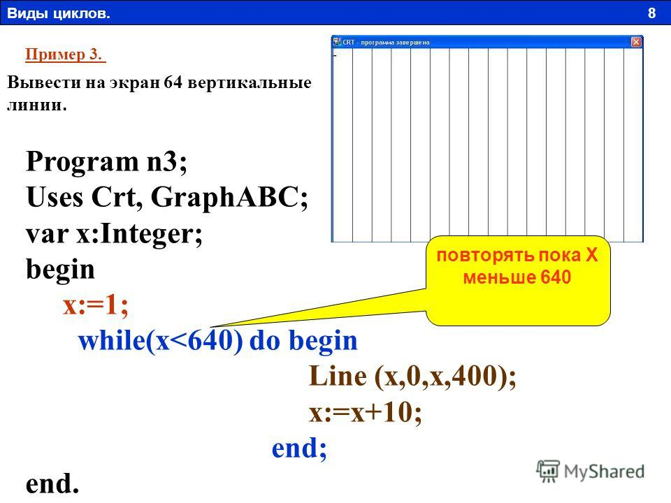 Пример 3. Вывести на экран 64 вертикальные линии. Program n3; Uses Crt, GraphABC; var x:Integer; begin x:=1; while(x