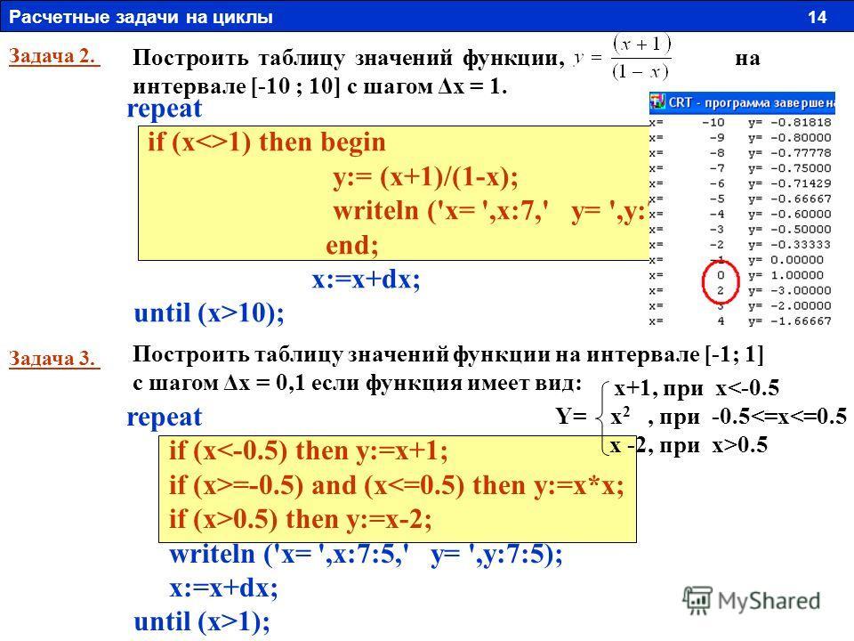 Построить таблицу значений функции, на интервале [-10 ; 10] с шагом Δх = 1. Задача 2. Построить таблицу значений функции на интервале [-1; 1] с шагом Δх = 0,1 если функция имеет вид: x+1, при x10); Расчетные задачи на циклы 14