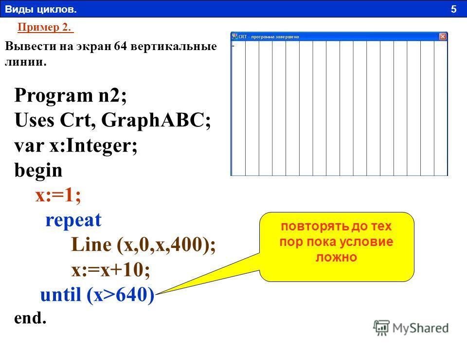 Пример 2. Вывести на экран 64 вертикальные линии. Program n2; Uses Crt, GraphABC; var x:Integer; begin x:=1; repeat Line (x,0,x,400); x:=x+10; until (x>640) end. Виды циклов. 5 повторять до тех пор пока условие ложно