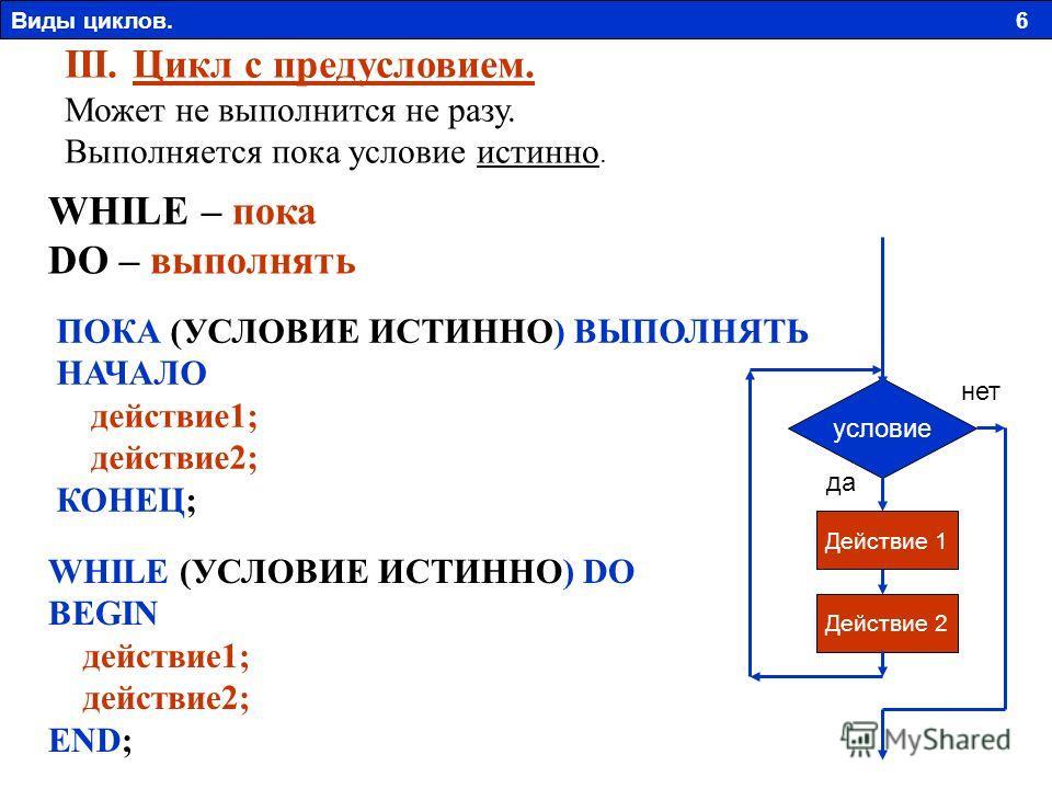 WHILE (УСЛОВИЕ ИСТИННО) DO BEGIN действие1; действие2; END; III. Цикл с предусловием. Может не выполнится не разу. Выполняется пока условие истинно. WHILE – пока DO – выполнять ПОКА (УСЛОВИЕ ИСТИННО) ВЫПОЛНЯТЬ НАЧАЛО действие1; действие2; КОНЕЦ; нет