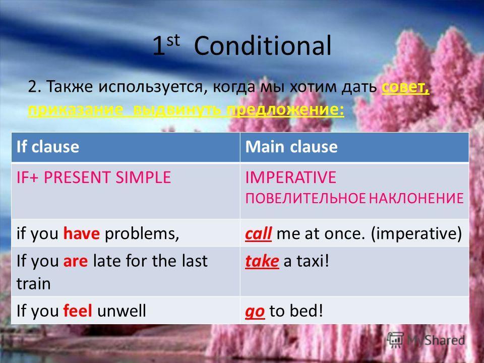 1 st Conditional If clauseMain clause Возможны и другие варианты: (с другими модальными глаголами) If you have time,We CAN walk home today. 1. Используем, когда говорим о возможных событиях в БУДУЩЕМ, которые зависят от других будущих событий: