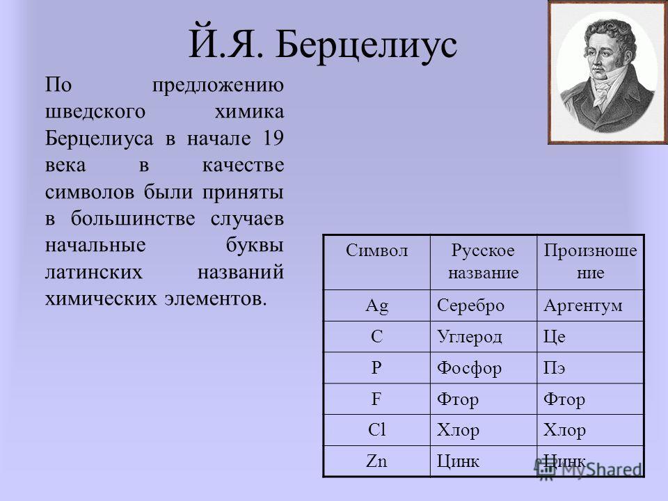 Й.Я. Берцелиус По предложению шведского химика Берцелиуса в начале 19 века в качестве символов были приняты в большинстве случаев начальные буквы латинских названий химических элементов. СимволРусское название Произноше ние AgСереброАргентум CУглерод