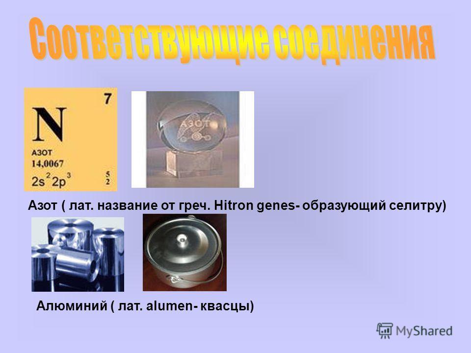 Азот ( лат. название от греч. Hitron genes- образующий селитру) Алюминий ( лат. alumen- квасцы)