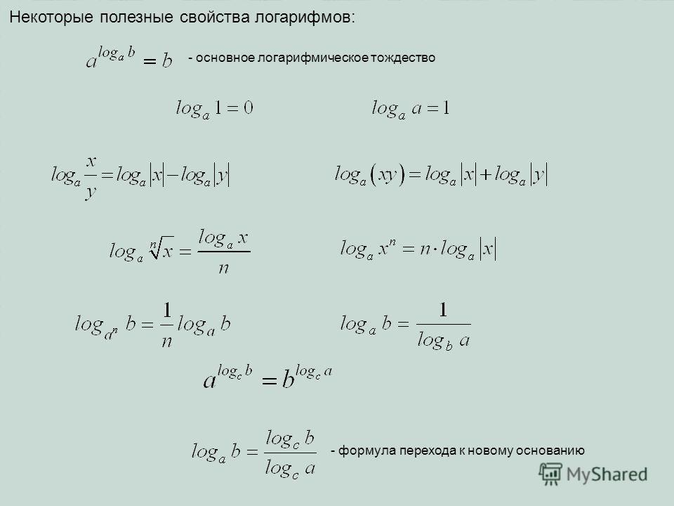 Некоторые полезные свойства логарифмов: - основное логарифмическое тождество - формула перехода к новому основанию