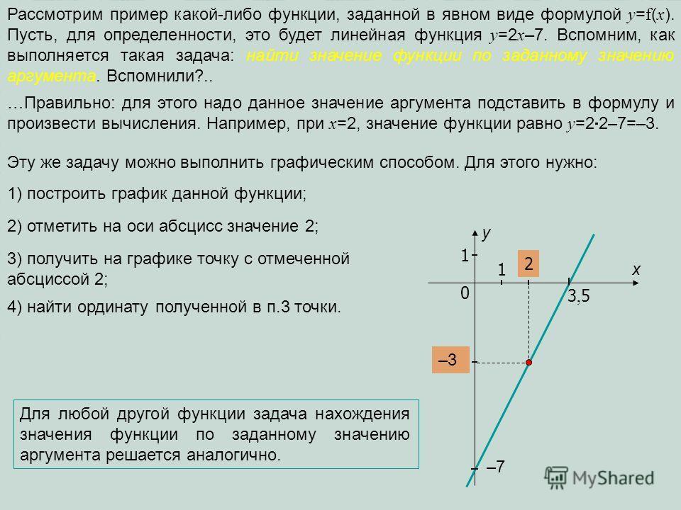 Рассмотрим пример какой-либо функции, заданной в явном виде формулой y = f ( x ). Пусть, для определенности, это будет линейная функция y =2 x –7. Вспомним, как выполняется такая задача: найти значение функции по заданному значению аргумента. Вспомни