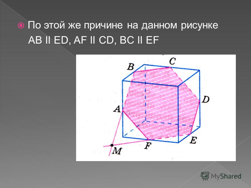 По этой же причине на данном рисунке AB II ED, AF II CD, BC II EF