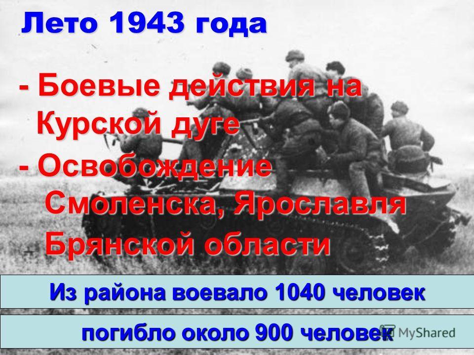 Лето 1943 года - Боевые действия на Курской дуге Из района воевало 1040 человек погибло около 900 человек - Освобождение Смоленска, Ярославля Брянской области