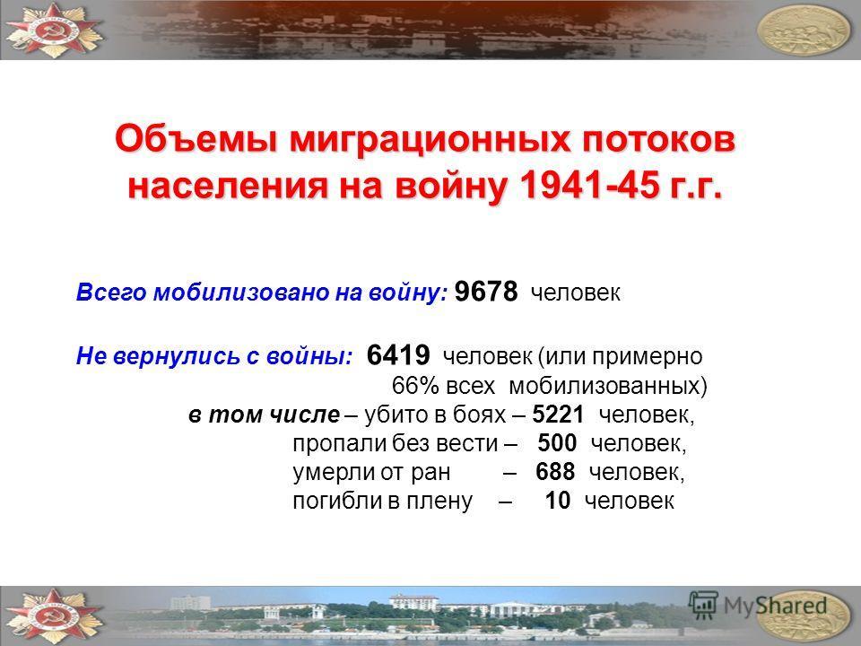 Объемы миграционных потоков населения на войну 1941-45 г.г. Всего мобилизовано на войну: 9678 человек Не вернулись с войны: 6419 человек (или примерно 66% всех мобилизованных) в том числе – убито в боях – 5221 человек, пропали без вести – 500 человек