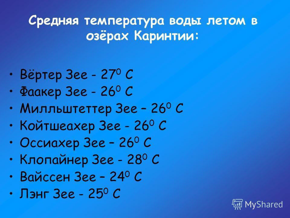 Вёртер Зее - 27 0 С Фаакер Зее - 26 0 С Милльштеттер Зее – 26 0 С Койтшеахер Зее - 26 0 С Оссиахер Зее – 26 0 С Клопайнер Зее - 28 0 С Вайссен Зее – 24 0 С Лэнг Зее - 25 0 С Средняя температура воды летом в озёрах Каринтии: