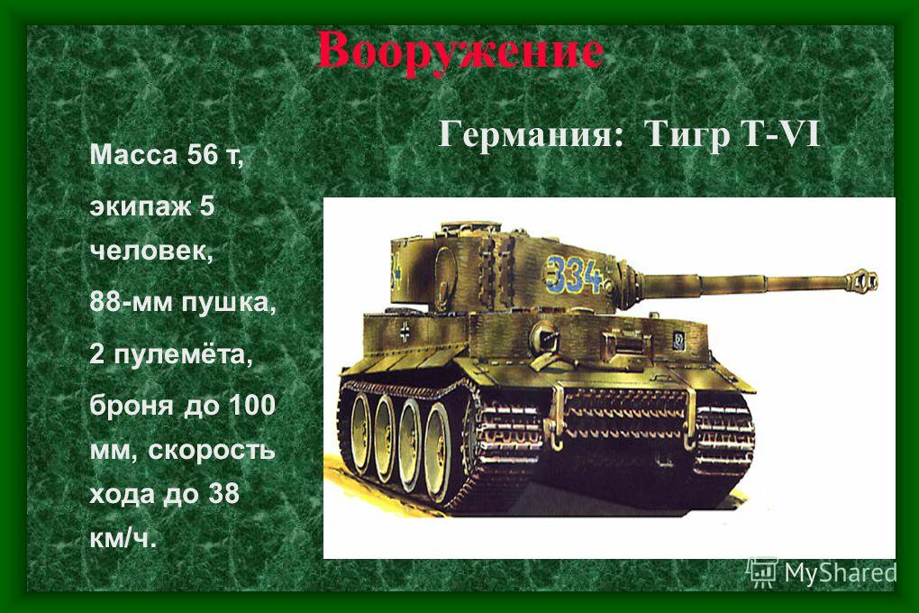 Вооружение Германия: Пантера Т-V Масса 45 т, экипаж 5 человек, 75-мм пушка, 2 пулемёта, броня до 100 мм, скорость хода до 46 км/ч.
