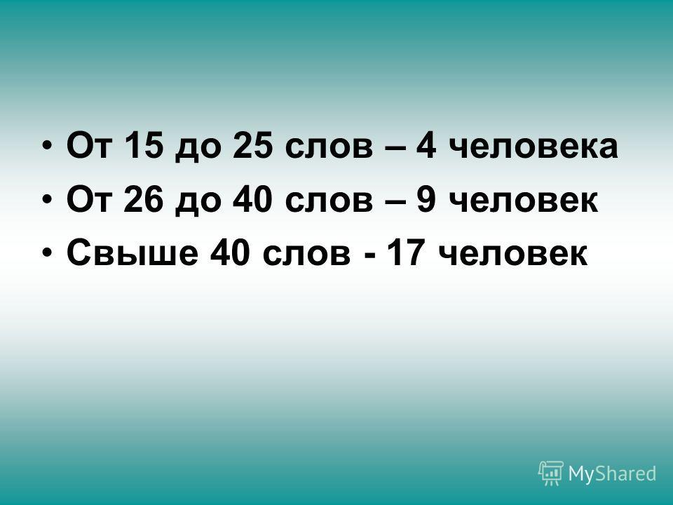 От 15 до 25 слов – 4 человека От 26 до 40 слов – 9 человек Свыше 40 слов - 17 человек