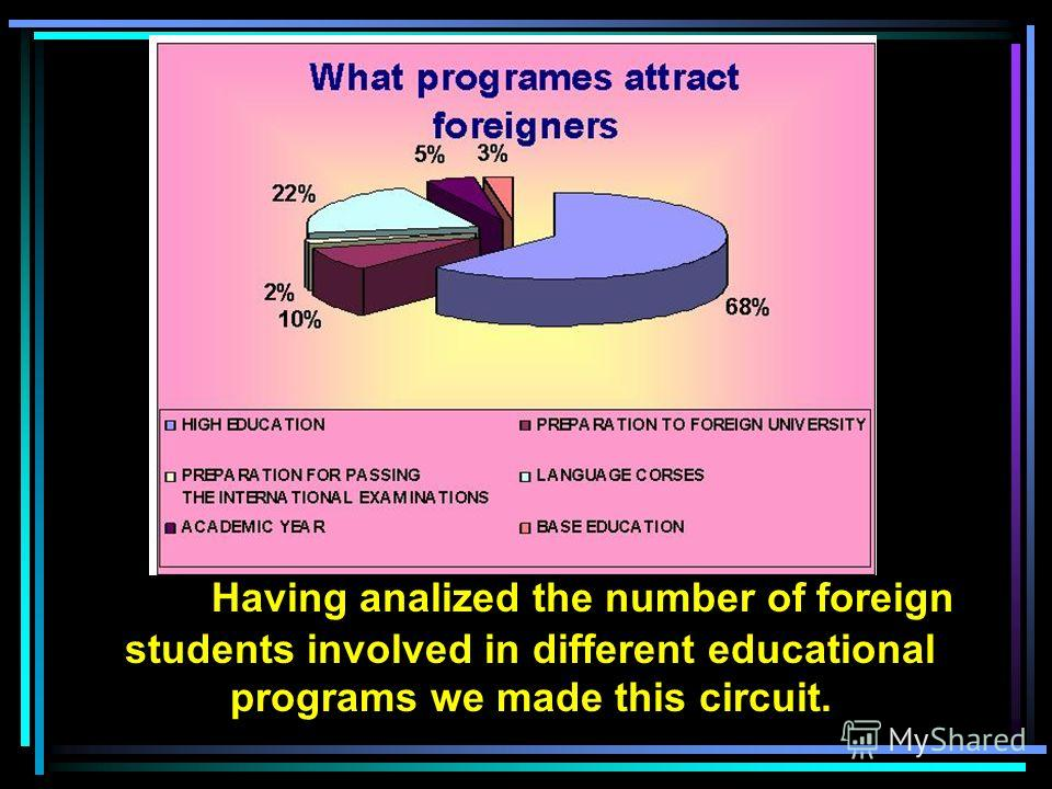 Having analized the number of foreign students involved in different educational programs we made this circuit.