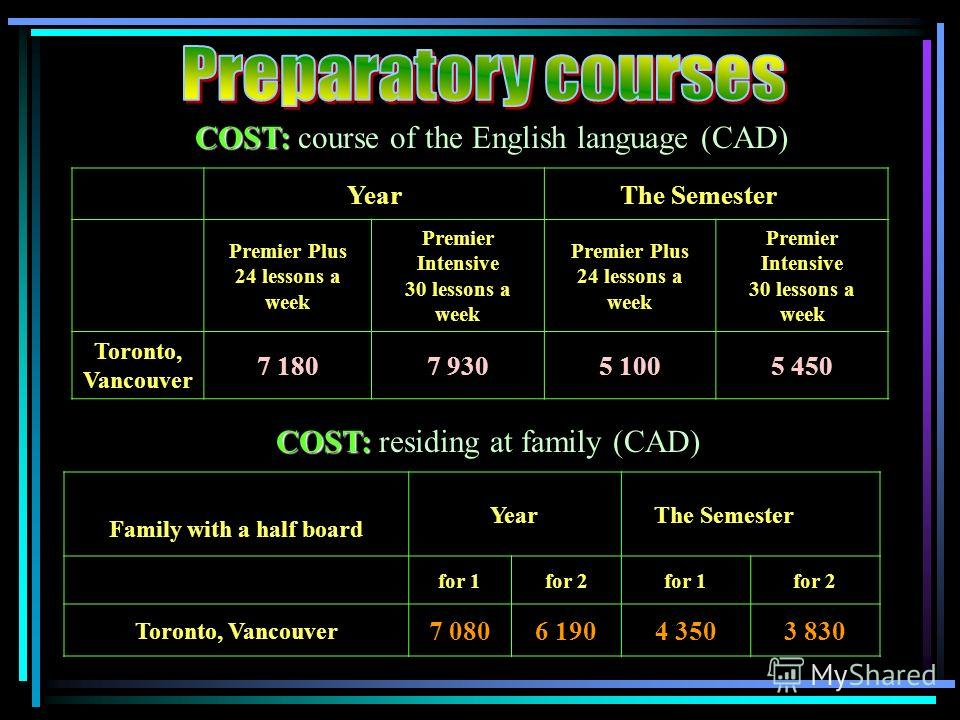 COST: course of the English language (CAD) YearThe Semester Premier Plus 24 lessons a week Premier Intensive 30 lessons a week Premier Plus 24 lessons a week Premier Intensive 30 lessons a week Toronto, Vancouver 7 1807 9305 1005 450 COST: COST: resi