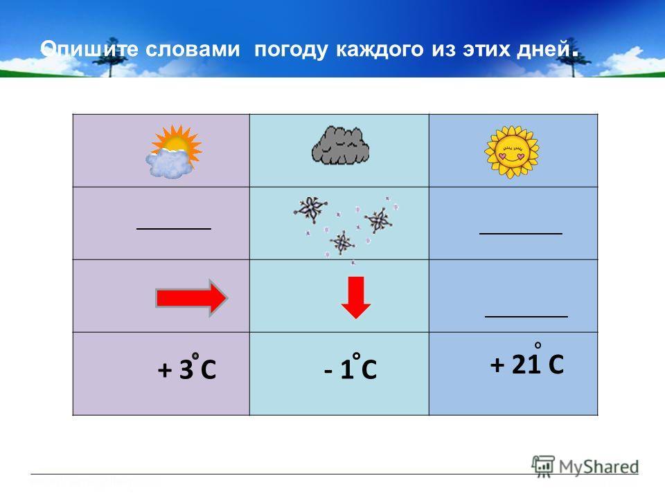 _________ + 3 С- 1 С + 21 С __________ Опишите словами погоду каждого из этих дней.