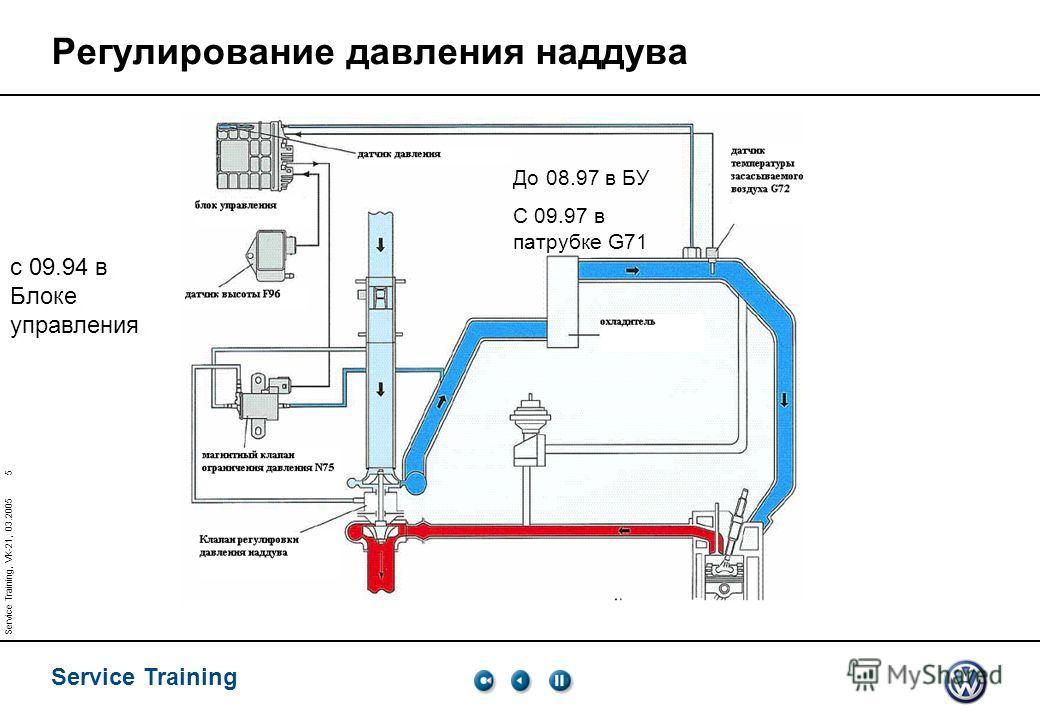 Service Training 4 Service Training, VK-21, 03.2005 Турбокомпрессор с перепускным каналом