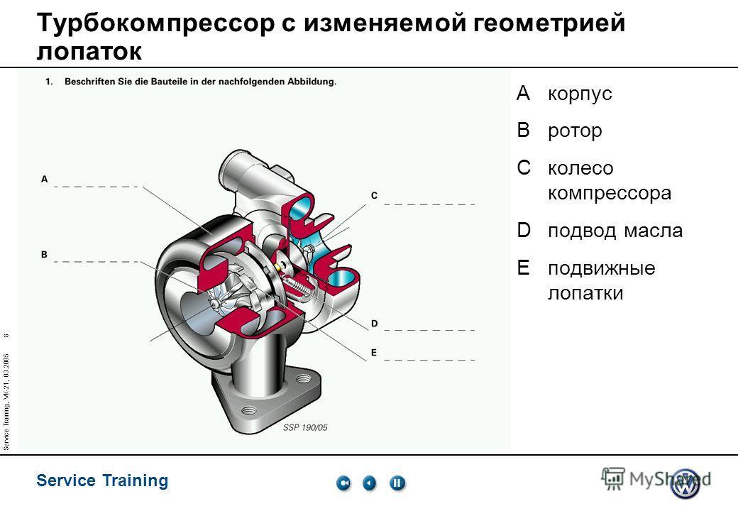 Service Training 7 Service Training, VK-21, 03.2005 Турбокомпрессор с изменяемой геометрией лопаток 190_004