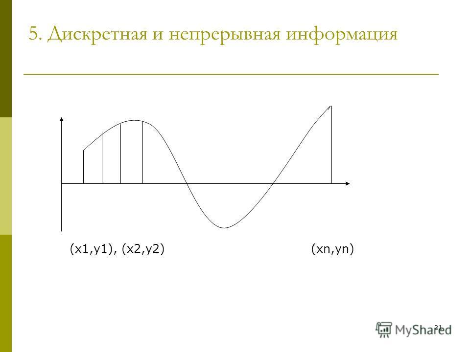 21 5. Дискретная и непрерывная информация (x1,y1), (x2,y2) (хn,yn)