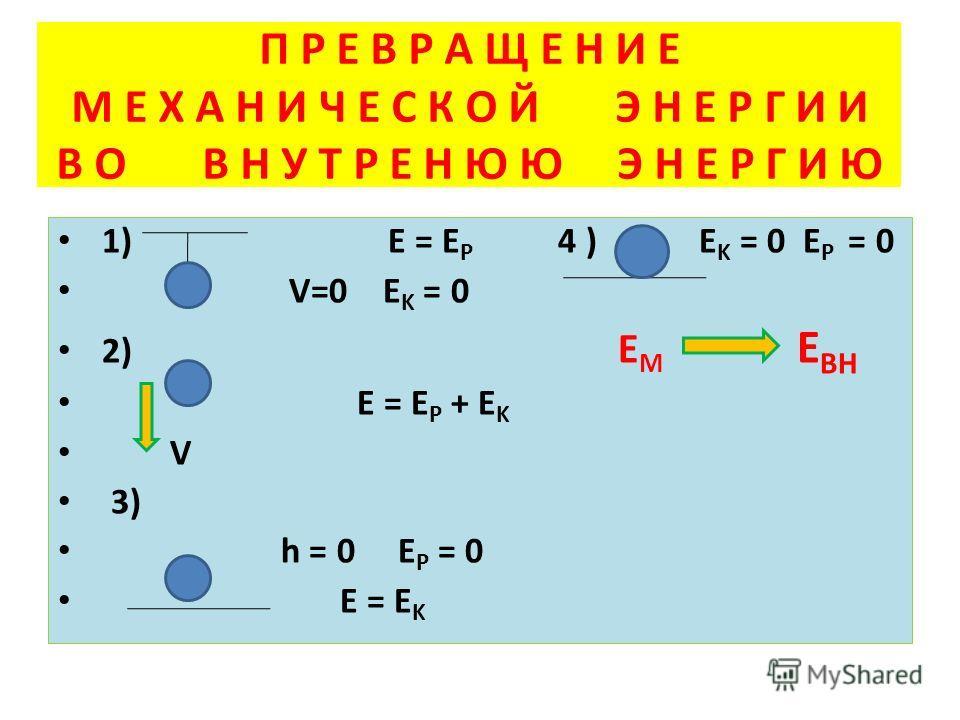 П Р Е В Р А Щ Е Н И Е М Е Х А Н И Ч Е С К О Й Э Н Е Р Г И И В О В Н У Т Р Е Н Ю Ю Э Н Е Р Г И Ю 1) E = E P 4 ) E K = 0 E P = 0 V=0 E K = 0 2) Е М Е ВН E = E P + E K V 3) h = 0 E P = 0 E = E K