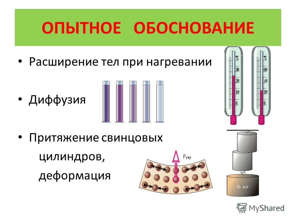 ОПЫТНОЕ ОБОСНОВАНИЕ Расширение тел при нагревании Диффузия Притяжение свинцовых цилиндров, деформация