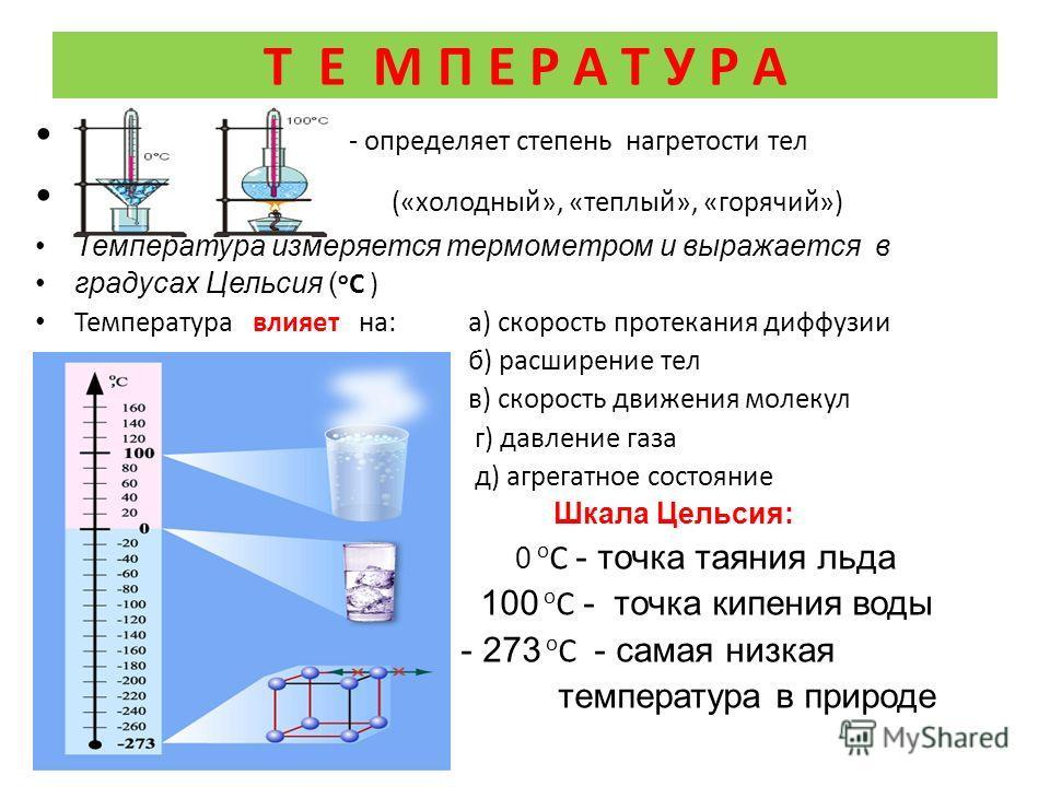 Т Е М П Е Р А Т У Р А - определяет степень нагретости тел («холодный», «теплый», «горячий») Температура измеряется термометром и выражается в градусах Цельсия ( о С ) Температура влияет на: а) скорость протекания диффузии б) расширение тел в) скорост