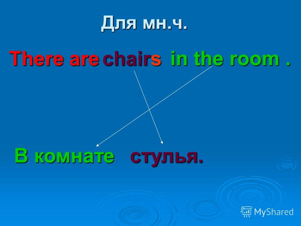 Для мн.ч. There are chairs in the room. В комнате стулья.