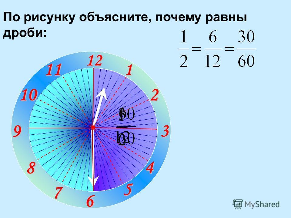1 2 3 9 6 12 11 10 8 7 4 5 По рисунку объясните, почему равны дроби: