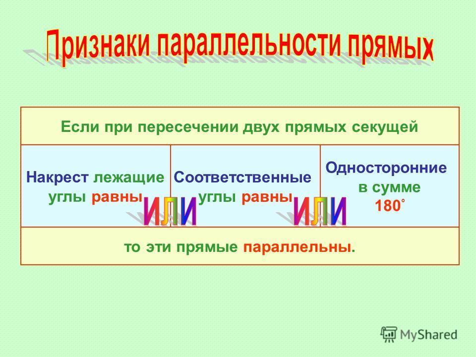 Если при пересечении двух прямых секущей то эти прямые параллельны. Накрест лежащие углы равны Соответственные углы равны Односторонние в сумме 180 °