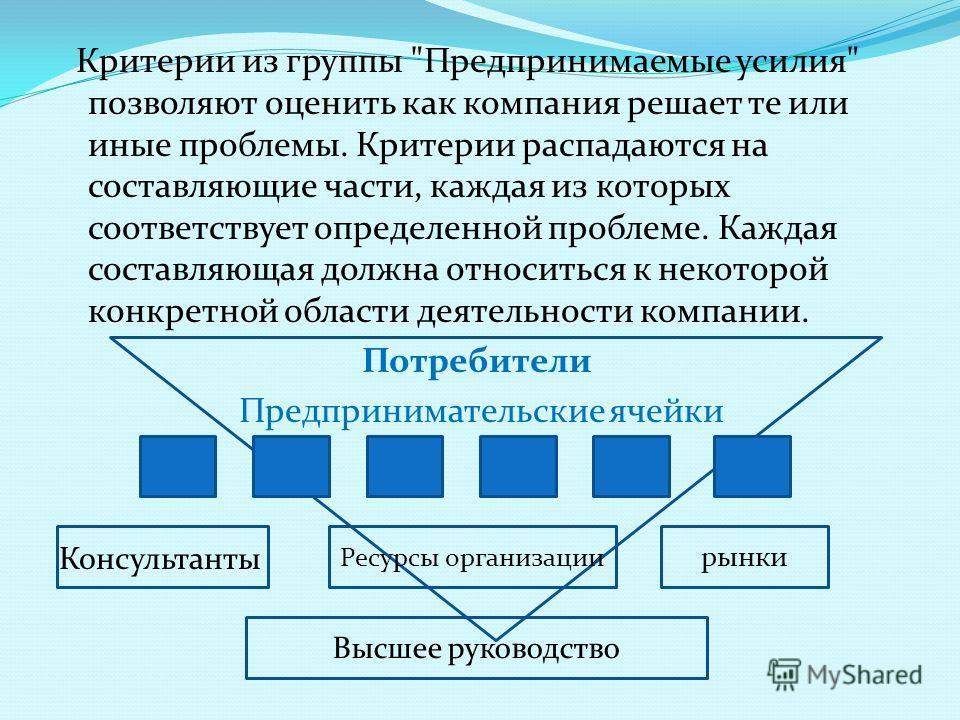 Критерии из группы