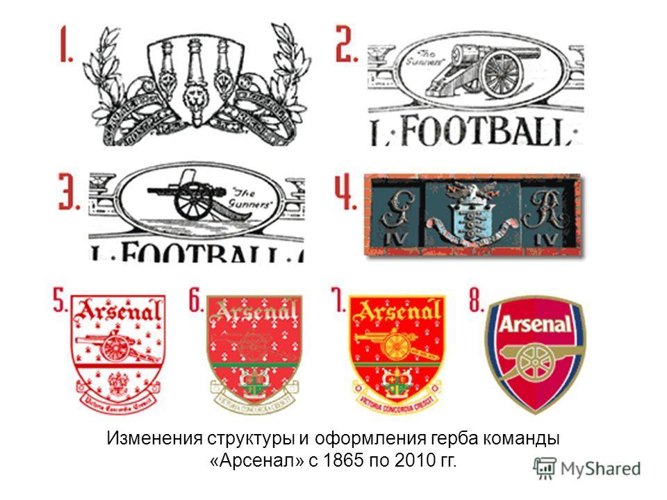 Изменения структуры и оформления герба команды «Арсенал» с 1865 по 2010 гг.