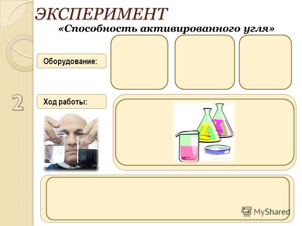 ЭКСПЕРИМЕНТ «Способность активированного угля» Оборудование: Ход работы: Мерный стакан Уксусная кислота (раствор) Активированный уголь 1. В мерный стакан налейте 10мл раствора уксусной кислоты. 2. Поместите в раствор 1 таблетку активированного угля.