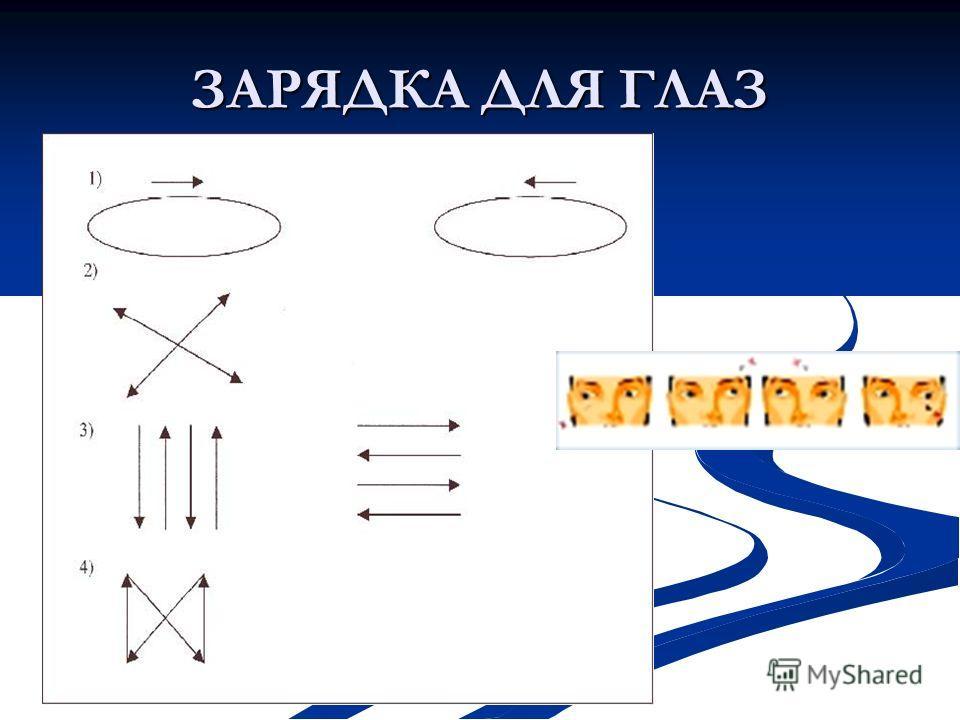 Презентация к уроку учителя биологии Авриной Марины Алексеевны ЗАРЯДКА ДЛЯ ГЛАЗ