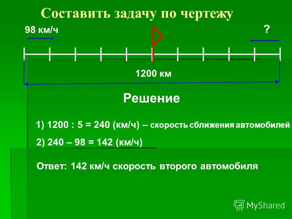 на 1500 кмна 1000 км 1 кг «Адажио» - ¼ какао 1 бак на 2000 км Дополнительный бак – - 250 г