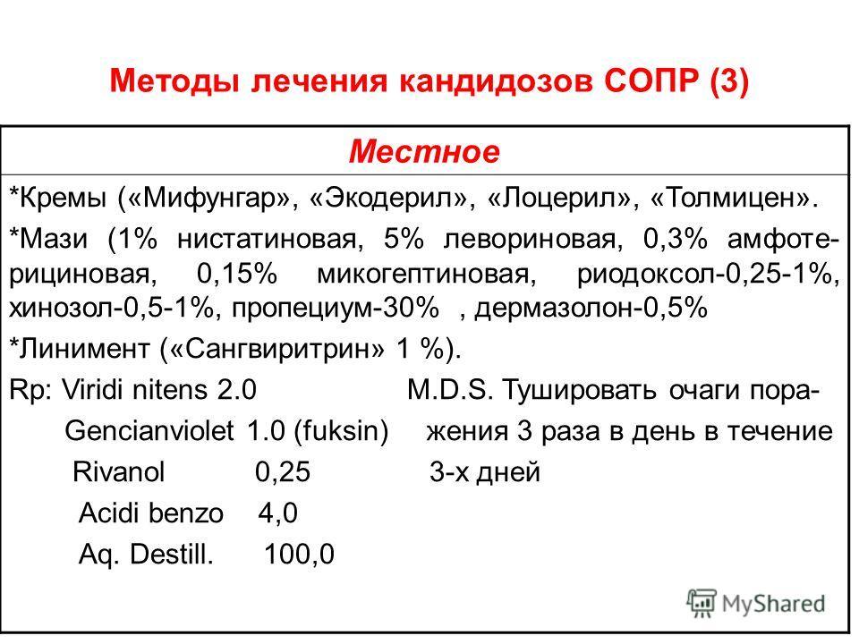 Методы лечения кандидозов СОПР (3) Местное *Кремы («Мифунгар», «Экодерил», «Лоцерил», «Толмицен». *Мази (1% нистатиновая, 5% левориновая, 0,3% амфоте- рициновая, 0,15% микогептиновая, риодоксол-0,25-1%, хинозол-0,5-1%, пропециум-30%, дермазолон-0,5%