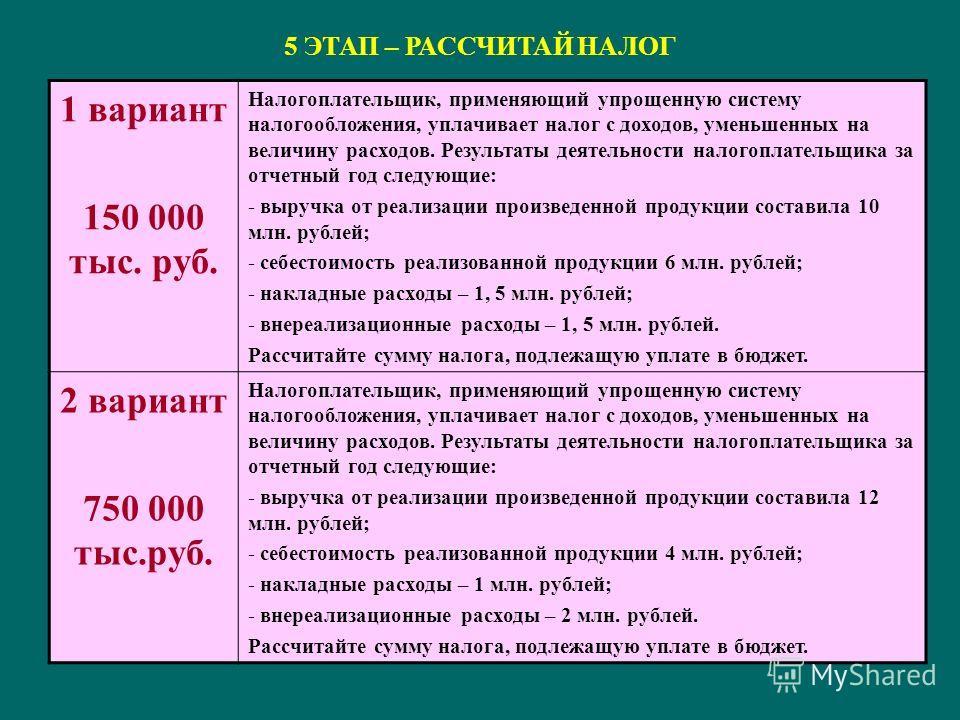 5 ЭТАП – РАССЧИТАЙ НАЛОГ 1 вариант 150 000 тыс. руб. Налогоплательщик, применяющий упрощенную систему налогообложения, уплачивает налог с доходов, уменьшенных на величину расходов. Результаты деятельности налогоплательщика за отчетный год следующие: