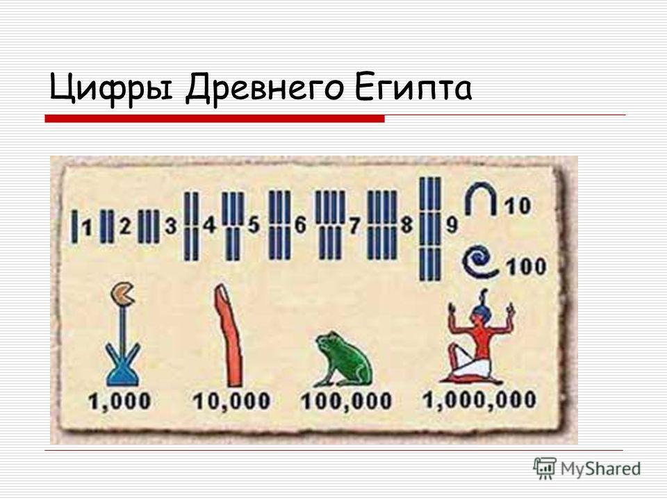 Цифры Древнего Египта