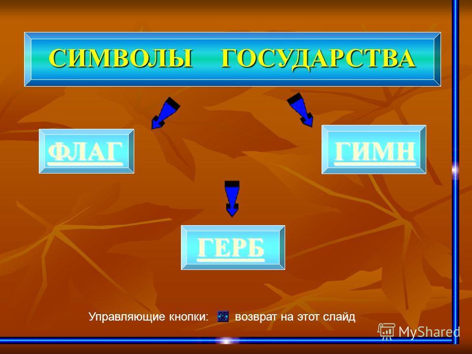 СИМВОЛЫ ГОСУДАРСТВА ГЕРБ ФЛАГ ГИМН Управляющие кнопки: возврат на этот слайд