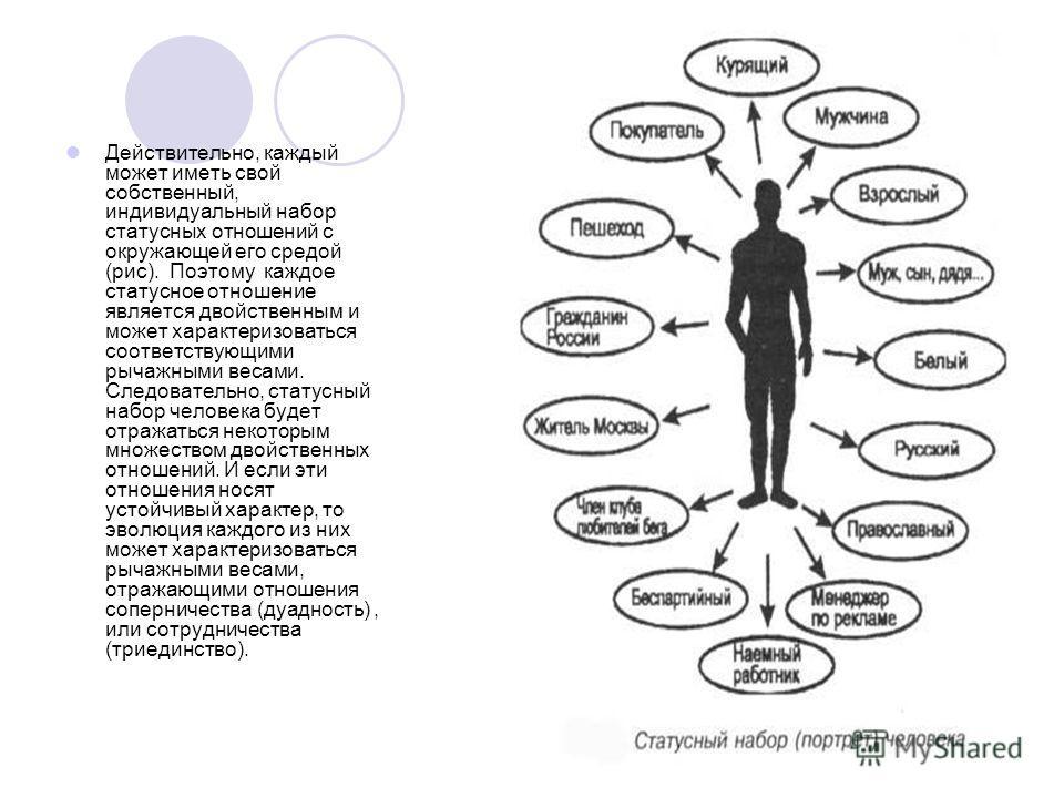 Действительно, каждый может иметь свой собственный, индивидуальный набор статусных отношений с окружающей его средой (рис). Поэтому каждое статусное отношение является двойственным и может характеризоваться соответствующими рычажными весами. Следоват
