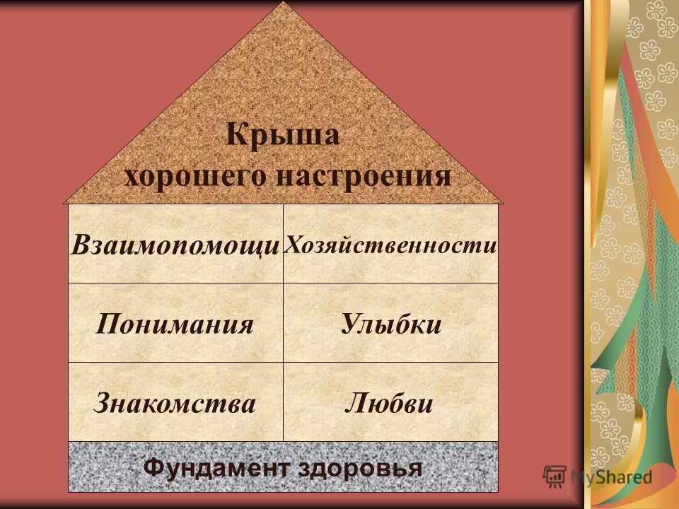 ЗнакомстваЛюбви ПониманияУлыбки Взаимопомощи Хозяйственности Крыша хорошего настроения