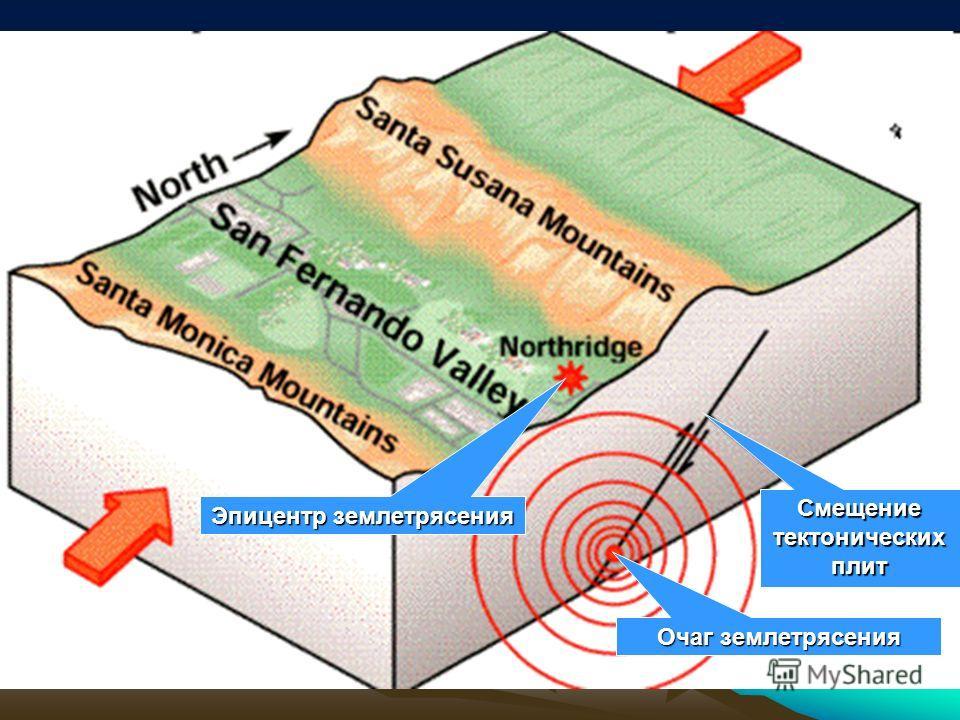 Очаг землетрясения Эпицентр землетрясения Смещение тектонических плит