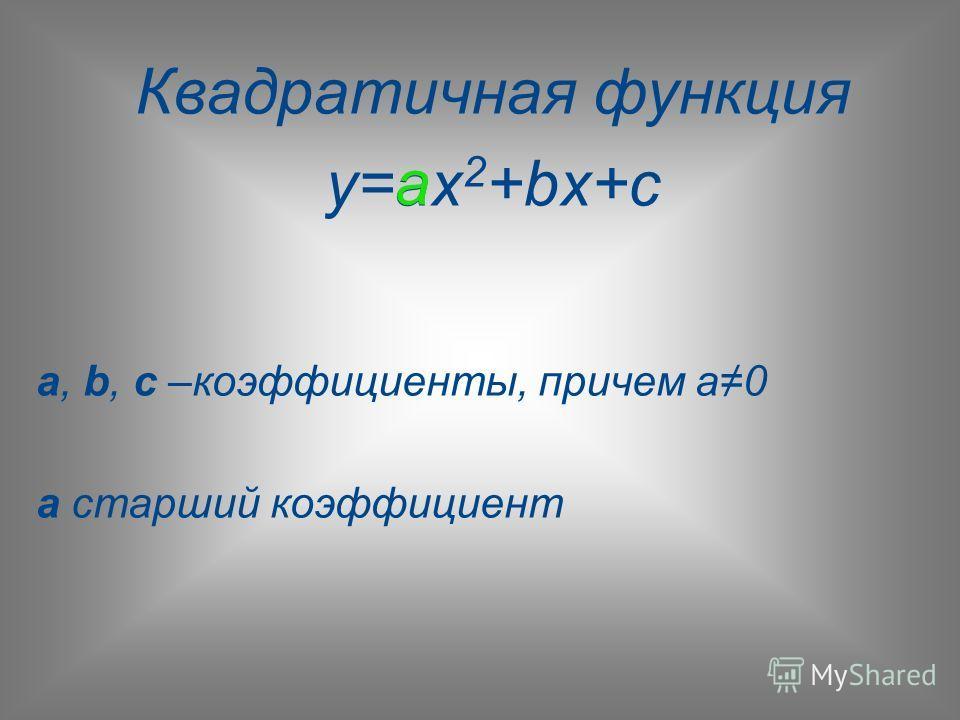 Квадратичная функция y=ax 2 +bx+c a, b, c –коэффициенты, причем а0 а старший коэффициент a