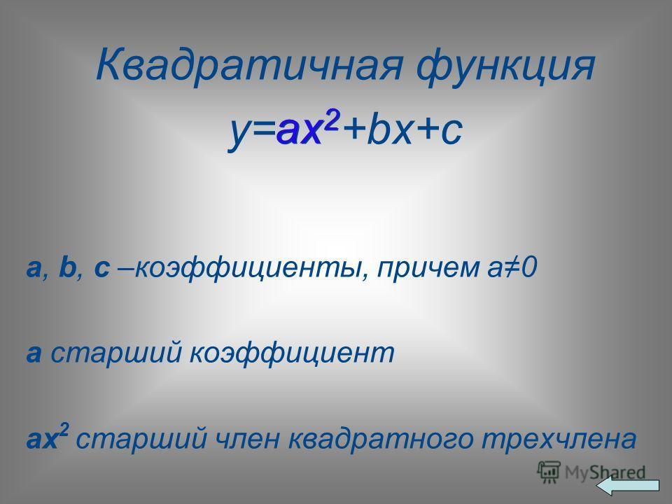 Квадратичная функция y=ax 2 +bx+c a, b, c –коэффициенты, причем а0 а старший коэффициент ах 2 старший член квадратного трехчлена aх2aх2