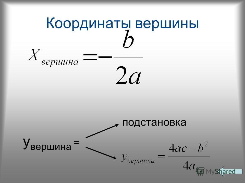 Координаты вершины подстановка y вершина =