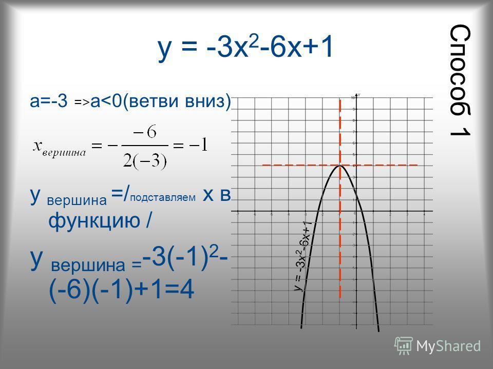 у = -3х 2 -6х+1 а=-3 => а
