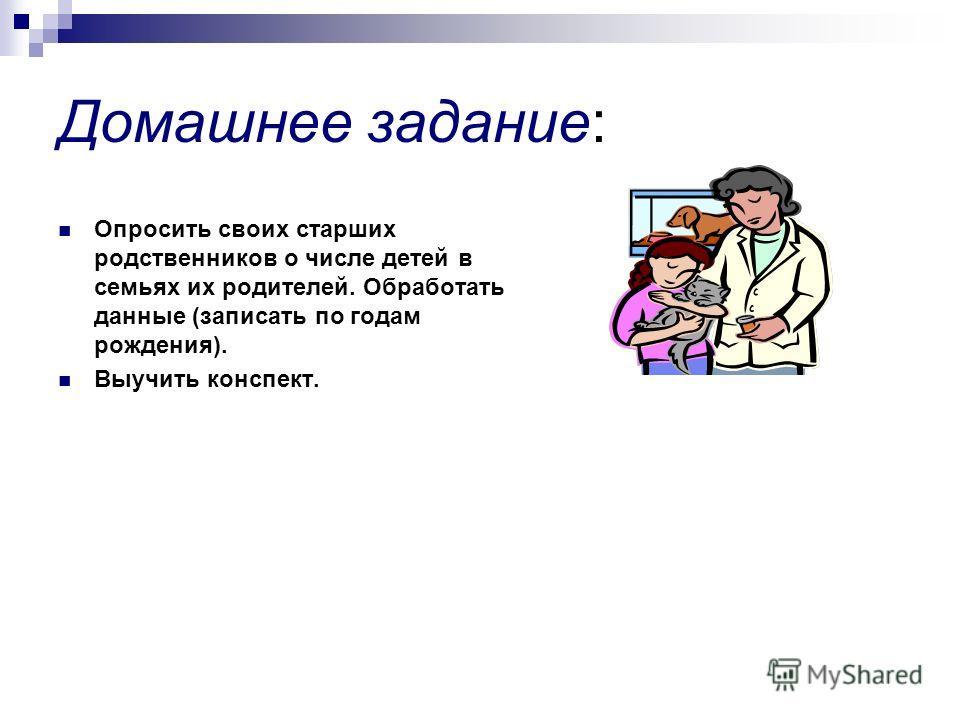 Домашнее задание: Опросить своих старших родственников о числе детей в семьях их родителей. Обработать данные (записать по годам рождения). Выучить конспект.