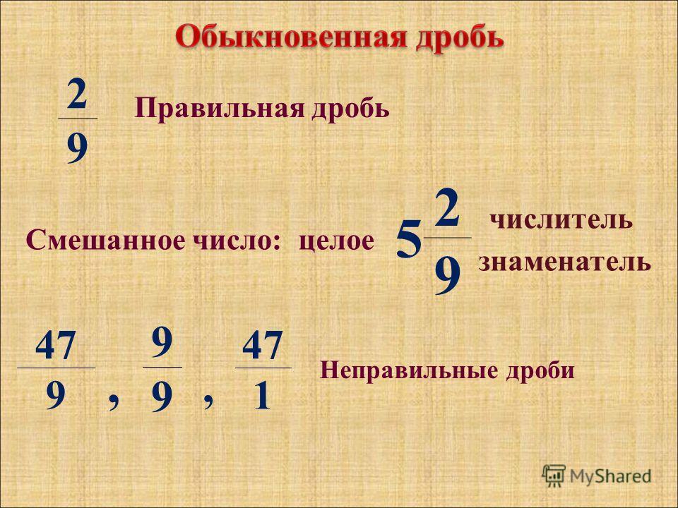 5 2 9 числитель знаменатель Смешанное число: 47 9 Правильная дробь Неправильные дроби целое 2 9 9 9, 47 1,