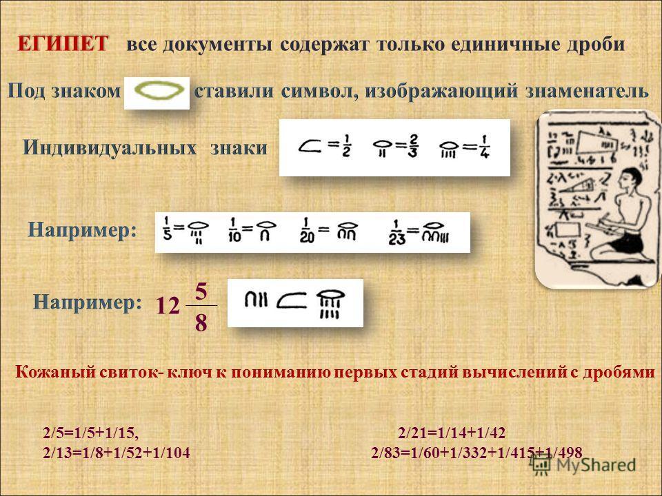 ЕГИПЕТ ЕГИПЕТ все документы содержат только единичные дроби 12 5 8 2/5=1/5+1/15, 2/21=1/14+1/42 2/13=1/8+1/52+1/104 2/83=1/60+1/332+1/415+1/498