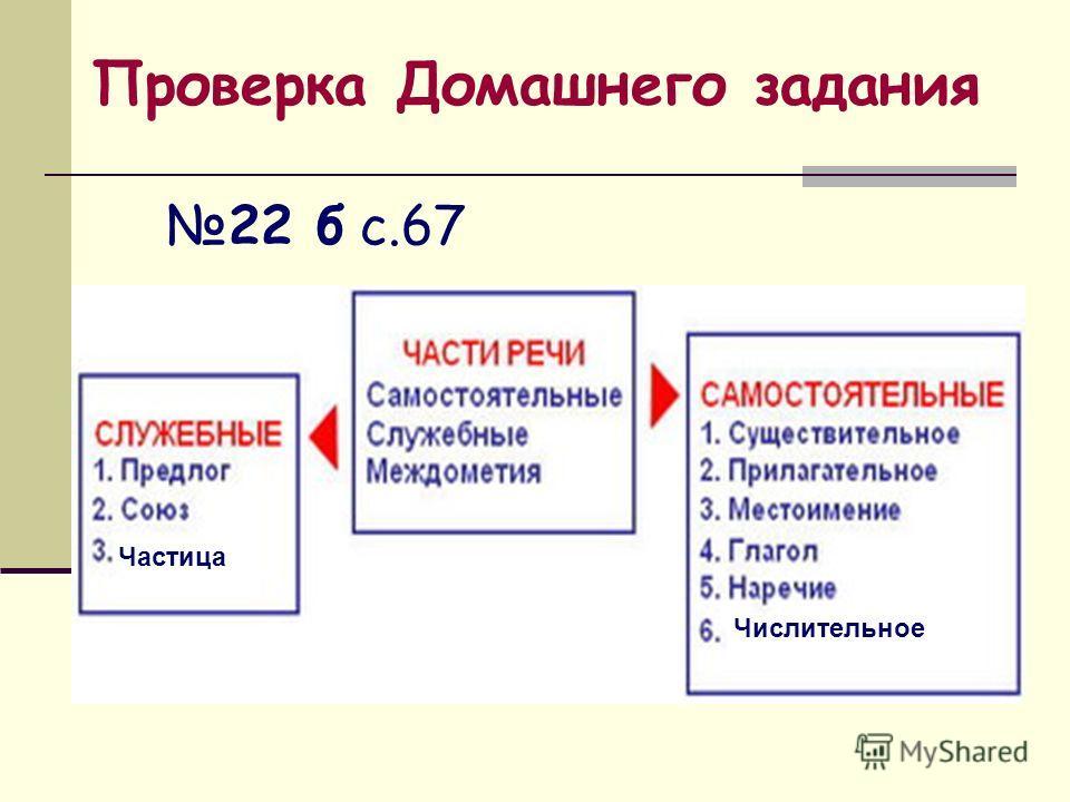 Проверка Домашнего задания 22 б с.67 Частица Числительное