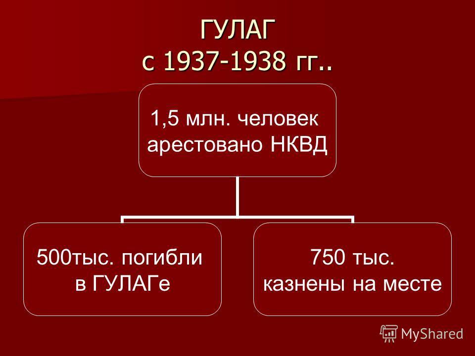 ГУЛАГ с 1937-1938 гг.. 1,5 млн. человек арестовано НКВД 500тыс. погибли в ГУЛАГе 750 тыс. казнены на месте