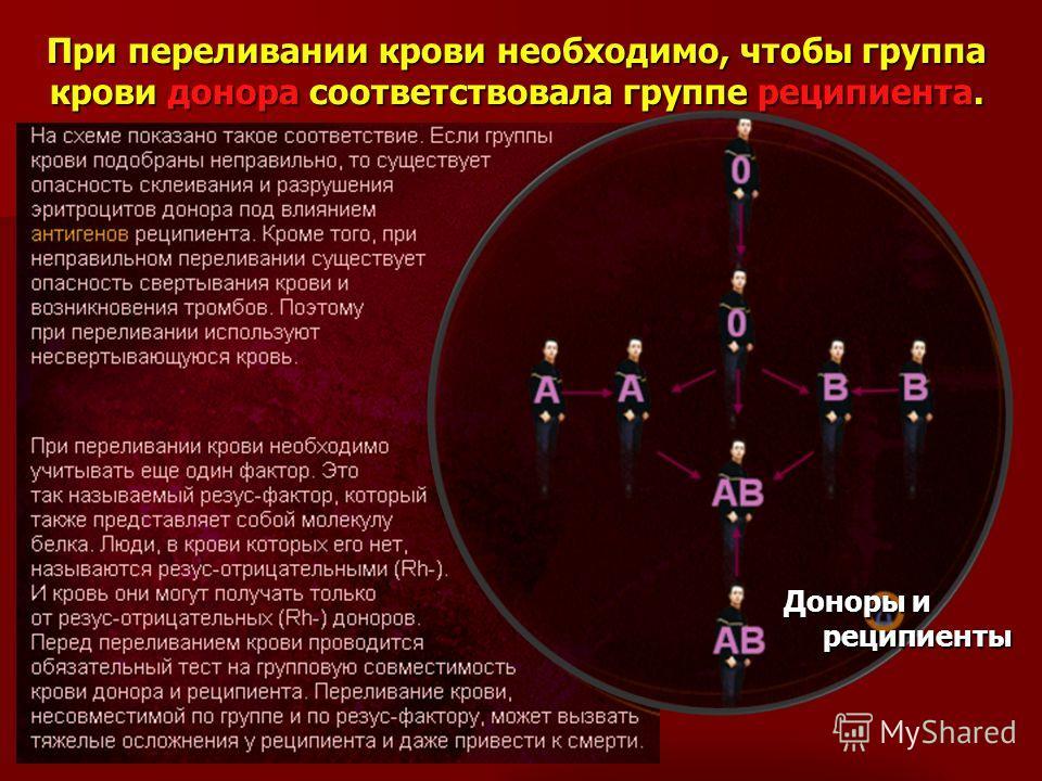 При переливании крови необходимо, чтобы группа крови донора соответствовала группе реципиента. Доноры и реципиенты