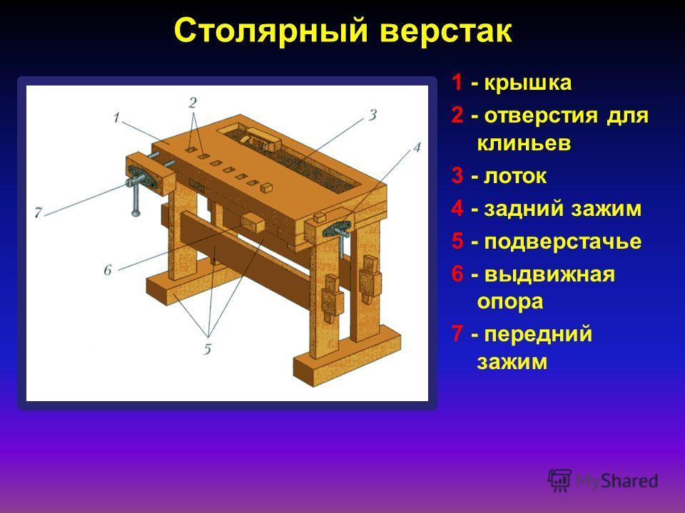 Столярный верстак 1 - крышка 2 - отверстия для клиньев 3 - лоток 4 - задний зажим 5 - подверстачье 6 - выдвижная опора 7 - передний зажим